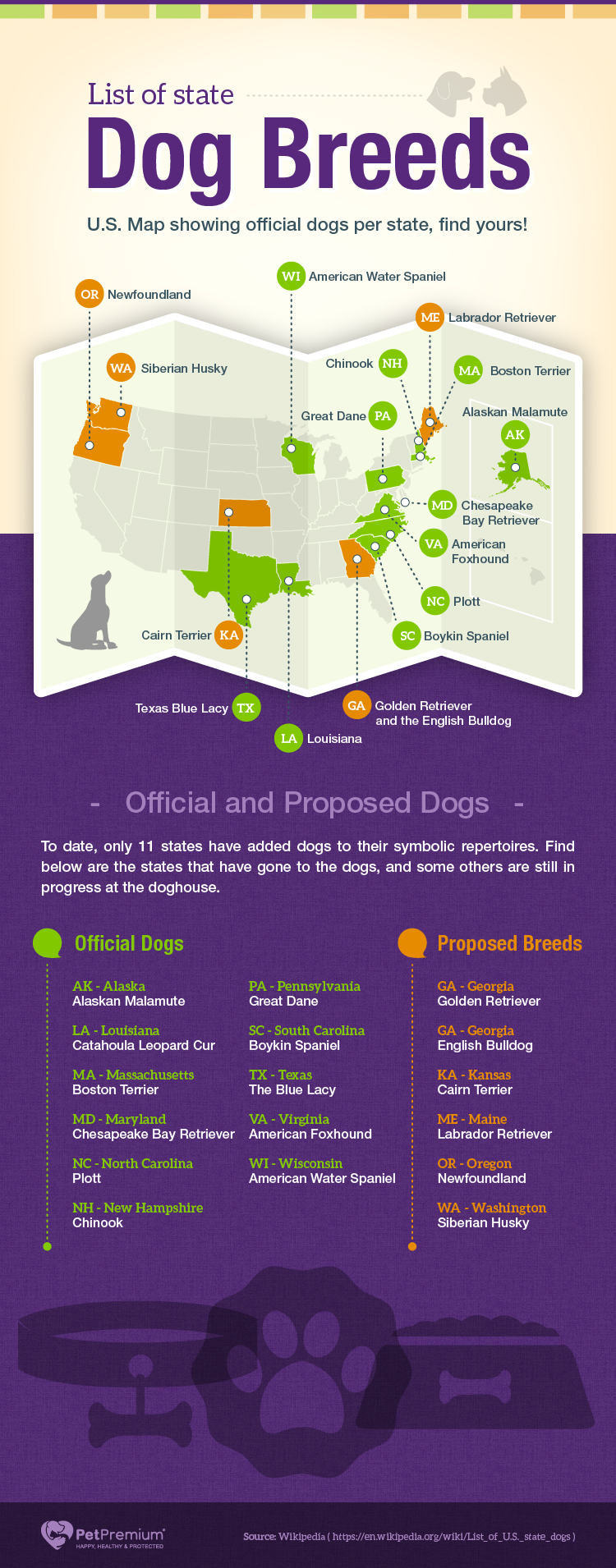 List with official dog breeds per state  -  U.S. Map - PetPremium's Infographic